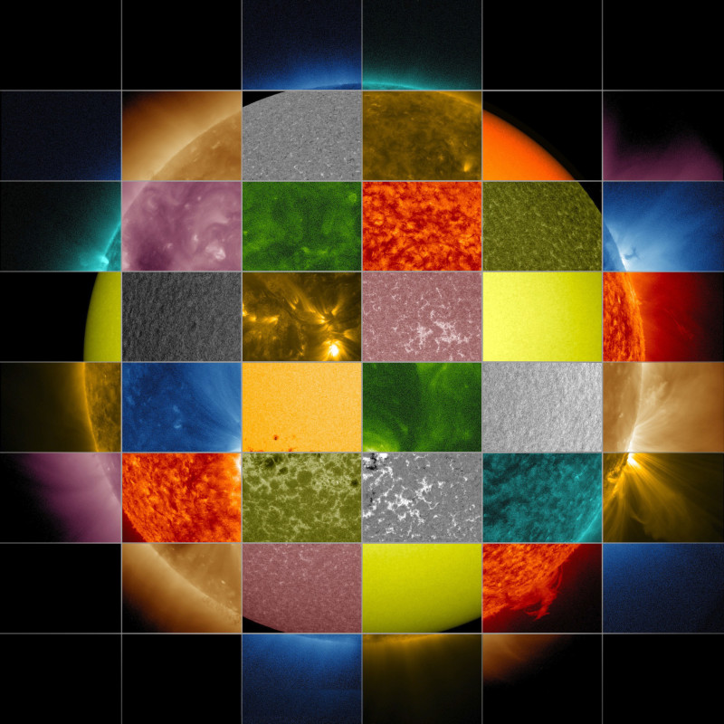 The sun shown in rectangles with different colors.